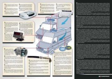 Sistema di refrigerazione/riscaldamento dal design innovativo. L ...