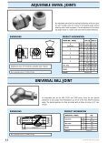 adjustable swivel joints - Page 3