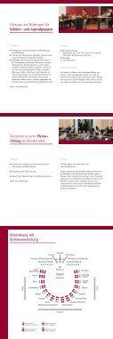 Besuch im Bundesrat - Alexander Dobrindt - Seite 2