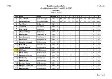 Bezirksmeisterschaft, Qualifikation zur LM Einzel 2012-2013 - WBU