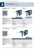 Fúró és vésőkalapácsok - Bosch - Page 7