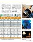 Große Unterschiede in der Helligkeit - Steinel - Seite 3