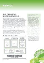 DIE QLIKVIEW- PRODUKTFAMILIE