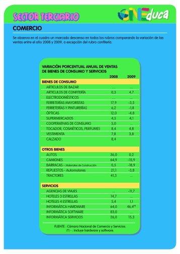 Sector Terciario - Uruguay Educa