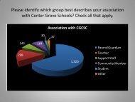 Survey - Center Grove Community School Corporation