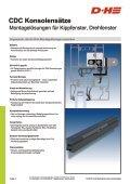 Konsolenprogramm 2012 | Raico - D+H Mechatronic - Seite 6