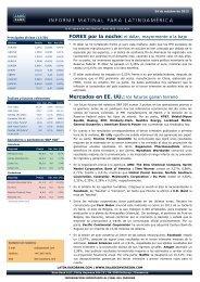 24/10/2012 Informe diario de mercados de Saxo Bank Los futuros ...
