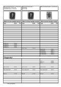 Kontaktor, kapslet Tilleggsutstyr - Moeller - Page 2