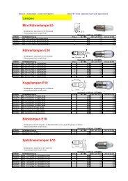 Lampen Mini Röhrenlampe E5 Röhrenlampen E10 - Riedl Electronic