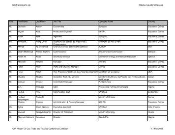 listOfParticipants.xls Malabo, Equatorial Guinea Title ... - Unctad XI