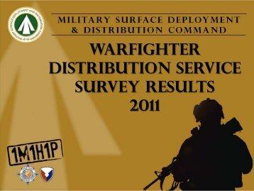 SDDC Warfighter Survey 2011 Results