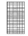 para Descargar - Buró de Convenciones Michoacán - Page 2