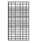 para Descargar - Buró de Convenciones Michoacán - Page 3