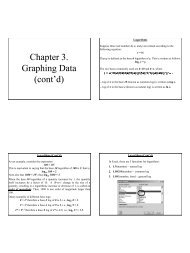 Chapter 3. Graphing Data (cont'd)