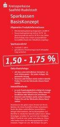 1,75 - 2,00 %p. a. - Kreissparkasse Saalfeld-Rudolstadt