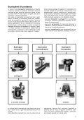 Catalogo Vapore Spirax Sarco - Roffia - Page 5