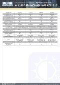 Delphi Diavia Statii incarcare AT41607, AT41608, AT41609, AT41610 - Page 2