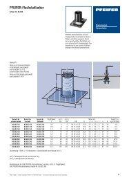 Einbauanleitung für PFEIFER-Flachstahlanker