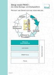 Stingl mobil PANO - - Stingl GmbH