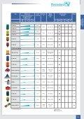 Optische Signalgeber - IKS-Sottrum - Seite 4