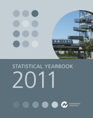Statistical Yearbook 2011