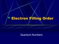 Electron Filling Order PowerPoint