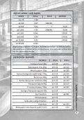 Komplett Liste als PDF - FRIEDENSBLITZ Copy + Daten - Page 3