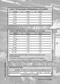 Komplett Liste als PDF - FRIEDENSBLITZ Copy + Daten - Page 4