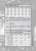 Komplett Liste als PDF - FRIEDENSBLITZ Copy + Daten - Page 5