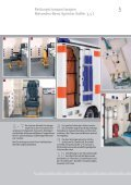 Daimler Chrysler, Sprinter - Koffer - System-Strobel - Page 5