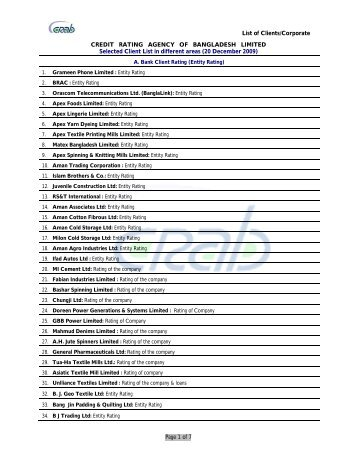 credit rating agencies in bangladesh Jcr-vis credit rating co ltd  the dcr-vis credit rating co ltd was incorporated  crisl is the first ever joint venture rating agency operating in bangladesh.