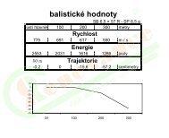 balistické hodnoty SB - Renesance