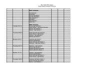 Bay Valley MS Field Hockey Schedule 2012-13