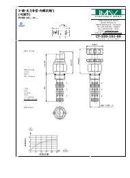 3-路-压力补偿-内螺丝阀门(可调节) CF-550-101-00 - IMAV-Hydraulik ...