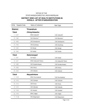 List of Community Health Centres (CHCs)