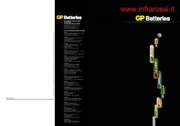 Industrial Series - Infrarossi