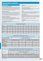 Hromosvody DEHN - materiály, prvky a systémy