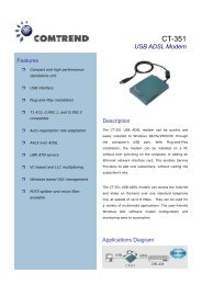 CT-351 USB ADSL Modem