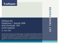 Q1 2008 Q1 2007 - Software AG