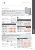 Radiateurs Électriques - Finimetal - Page 4