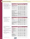 TLC Plates - Page 4