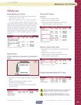 TLC Plates - Page 7