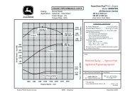 GDJD 141 Performance Curve 6090HF485-298kW-PU.pdf