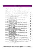 LAPORAN KEGIATAN - coremap - Page 5
