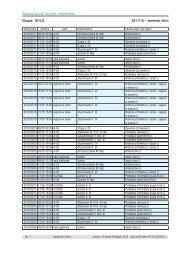 Plan zajec semestru 2011/12/letni - Wyższa Szkoła Turystyki i ...