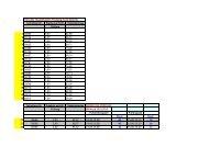finden Sie die Ergebnisse der letzten DSH-Prüfung am 26.01.13