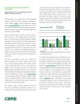 Multi-Housing Monitor - CBRE - Page 4