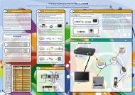 Instrukcja szybkiego podłączenia TeleCentrum 0 801 700 ... - Dialog