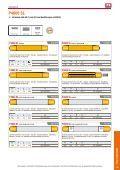 → solaris led, Xenon und halogen versionen → hervorragende ... - Seite 4