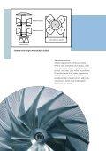 PillAerator High Tec turbodmýchadla pro vodní hospodářství - Arko ... - Page 6